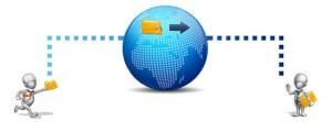 Abbildung 3: Qiata File Transfer Lösung – einfach. sicher. nachvollziehbar.